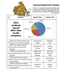 Christmas Holiday Interpreting Circle Graphs Coloring Activity Circle Graph Reading Graphs Graphing Pie graph worksheets for kindergarten