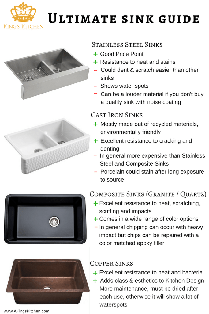 Kitchen Sink Types Pros And Cons Style And Material King S