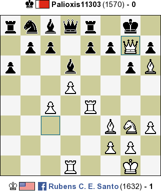 Rubens C E Santo Vs Palioxis11303 1 0 Classic Chess 10 Min 0 Sec Rated Game B01 Scandinavian Centre Counter Defence Black Checkmated