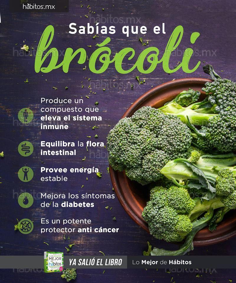 Hábitos Health Coaching   Sabías que el brócoli… is part of Health and nutrition -