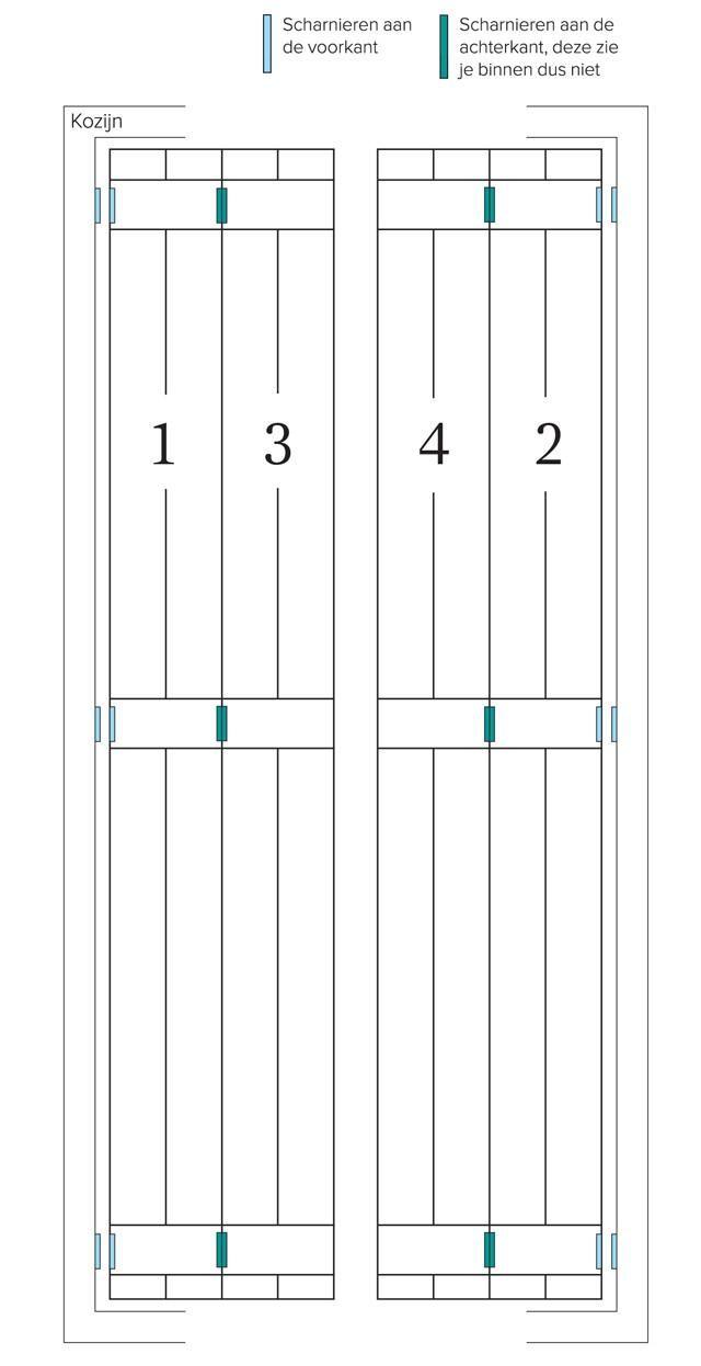 Homemade idea: wooden shutters vtwonen