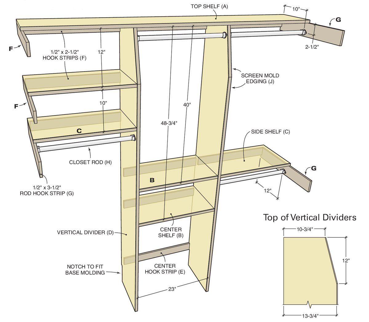 Common Closet Dimensions Wardrobe Closet Wardrobe Closet Sizes Build A Closet Simple Closet Closet Shelf Designs