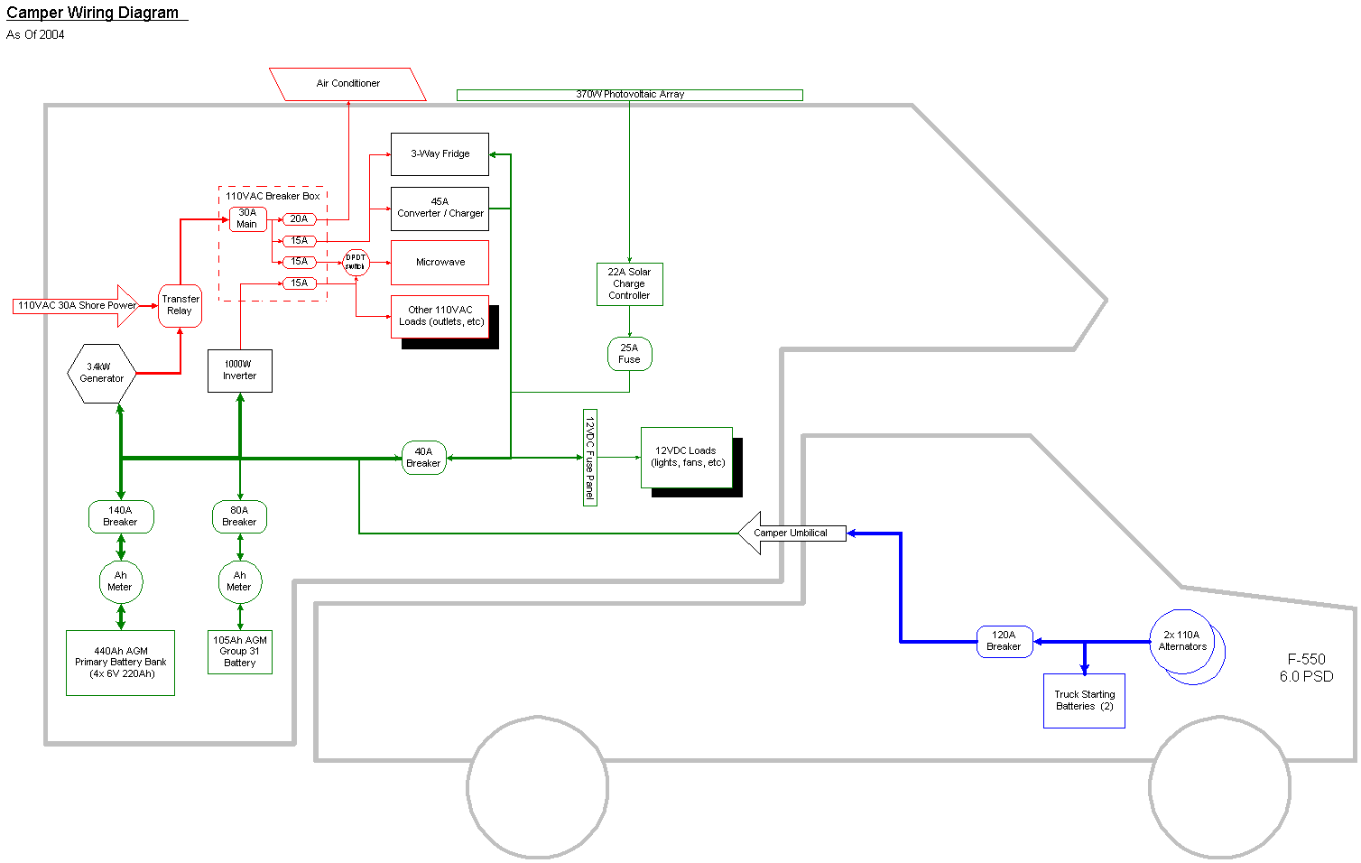 [DIAGRAM_38IS]  Camper To Truck Wiring Diagram - Av System Wiring Diagram for Wiring  Diagram Schematics | Camper Electrical Diagram |  | Wiring Diagram Schematics