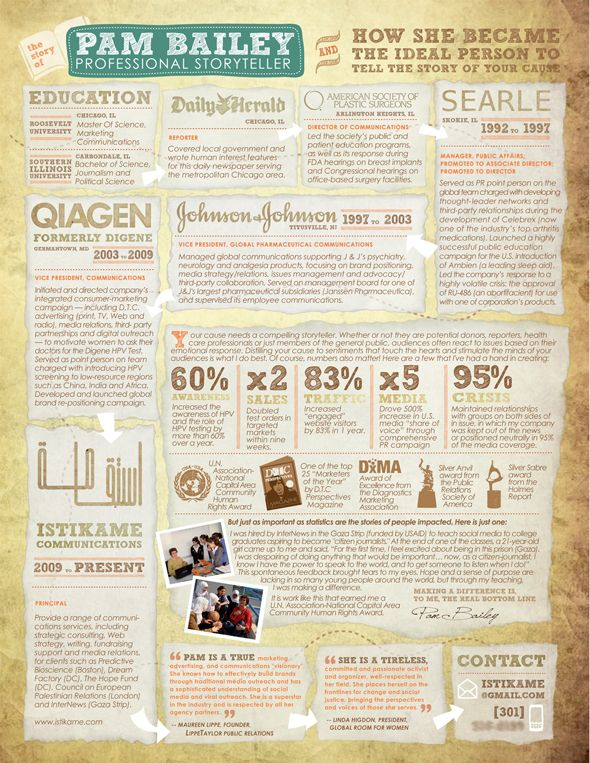 14 More Of The Coolest Resumes Ever Pinterest Creative, Creative