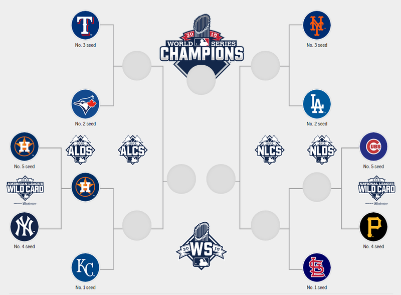 a2e072d98 MLB playoffs schedule and results | Sports - KC Royals | Playoff ...