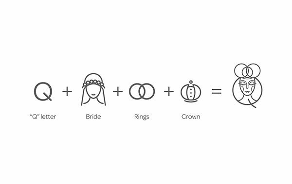 Queen Wedding Boutique on Behance