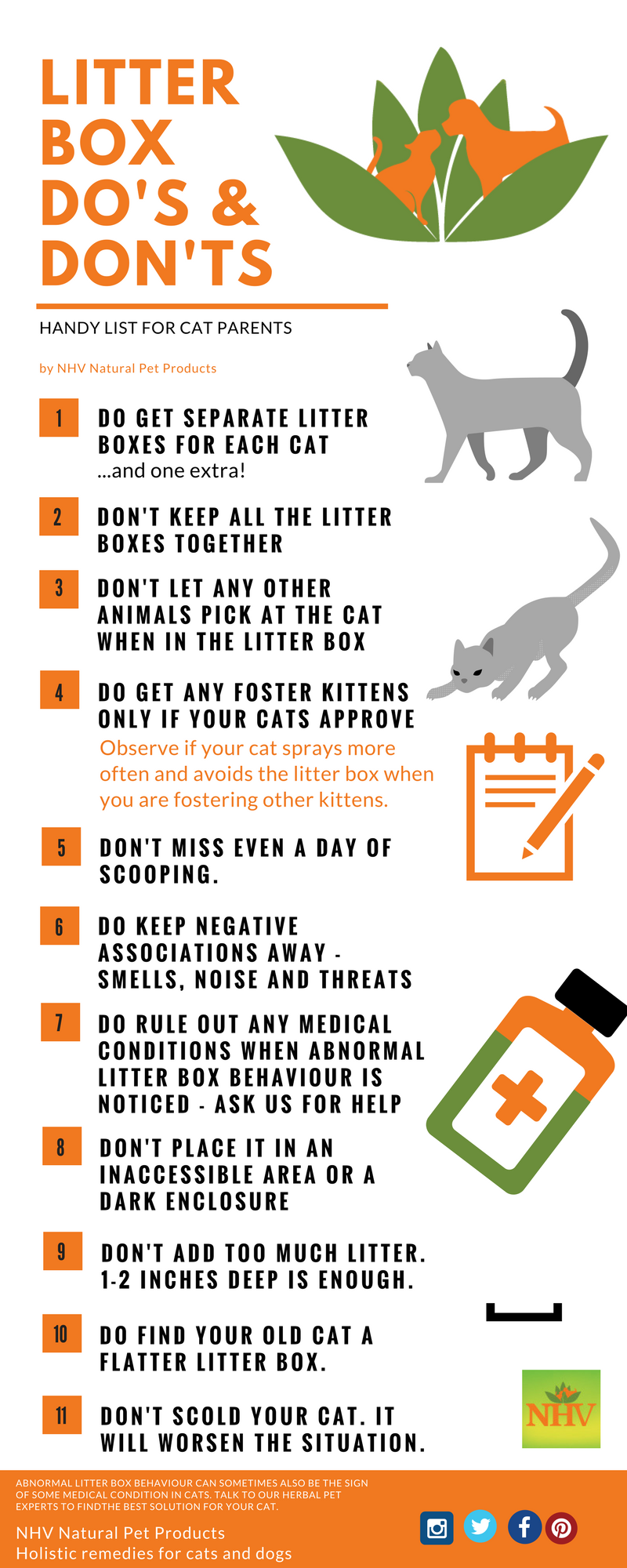 Here S A List Of Litter Box Do S And Don T For Cat Parents Has Your Cat Been Urinating Outside The Litter Box Litter Box Cat Parenting Cat Training Litter Box