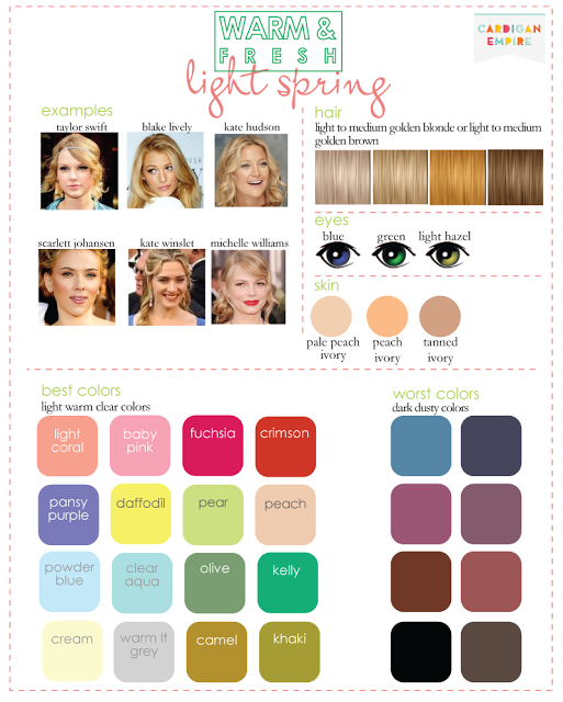 Empire: Color Analysis: 3 Degrees of Warm & Fresh