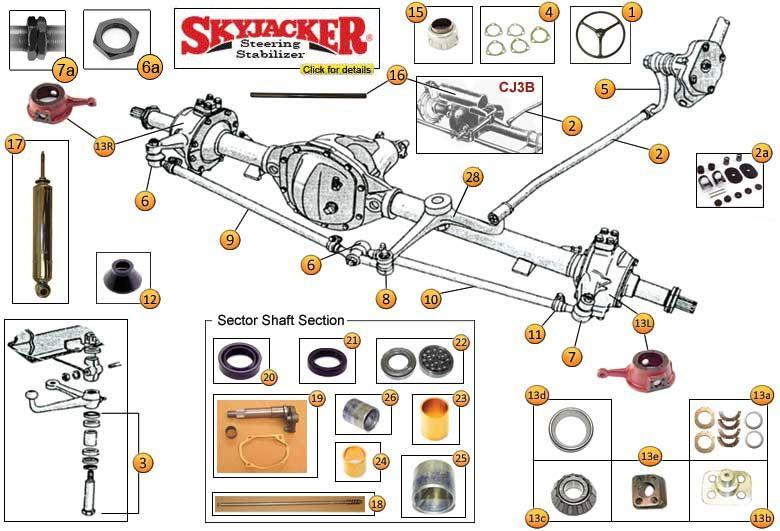 Jeep Cj3b Wiring Diagram Free Wiring Diagrams