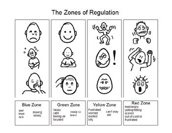 Introducing The Zones Of Regulation Have Students Color The Zones Match Colors Red Blue Yellow Zones Of Regulation Social Emotional Emotional Regulation