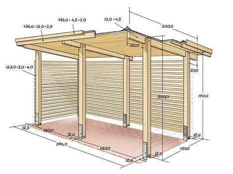 bauanleitung fahrradunterstand vordach pinterest garten unterstand und fahrrad unterstand. Black Bedroom Furniture Sets. Home Design Ideas