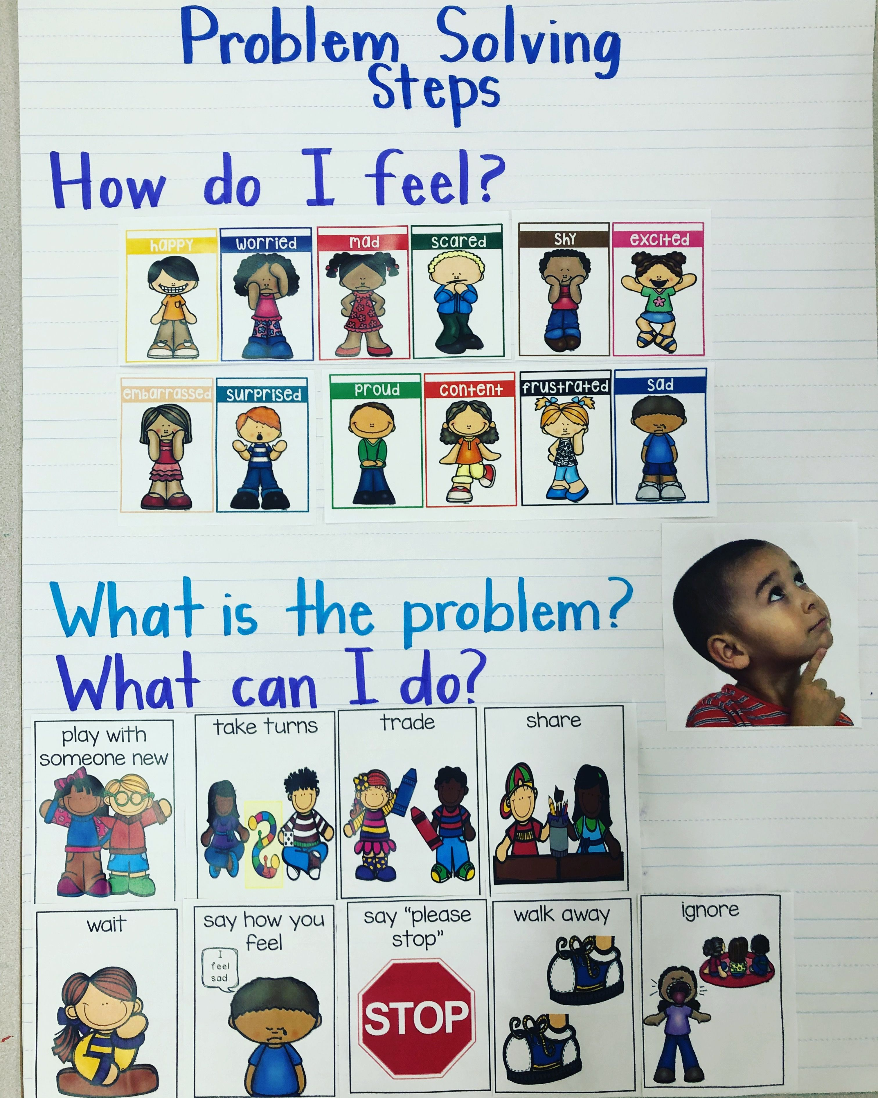 Anchor Chart To Help Students With Problem Solving