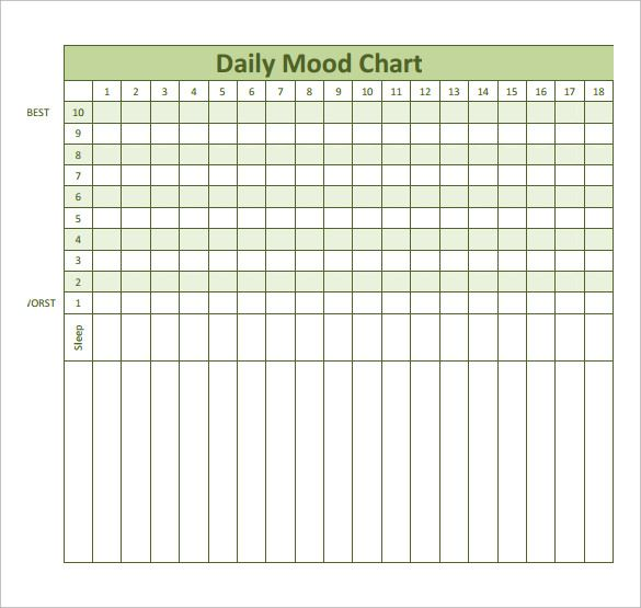 Pin by Tyler Hoyt on mood logs Mood, Chart, Pdf