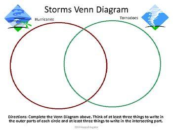 storms venn diagram hurricanes vs tornadoes