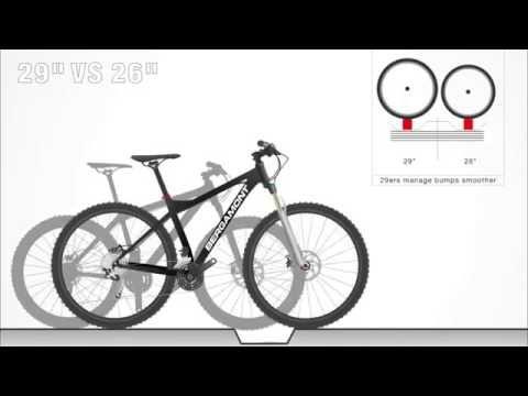 Buying Guide 26 Vs 27 5 650b Vs 29er Mountain Bikes Rbikes