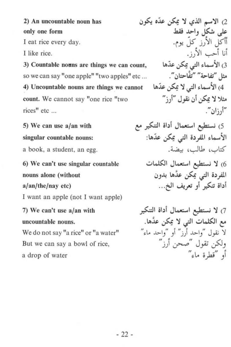 قواعد اللغة الإنجليزية للطلاب محمد بشير Aghiras Free Download Borrow And Streaming Internet Archive English Language Learning Grammar English Language Course English Vocabulary