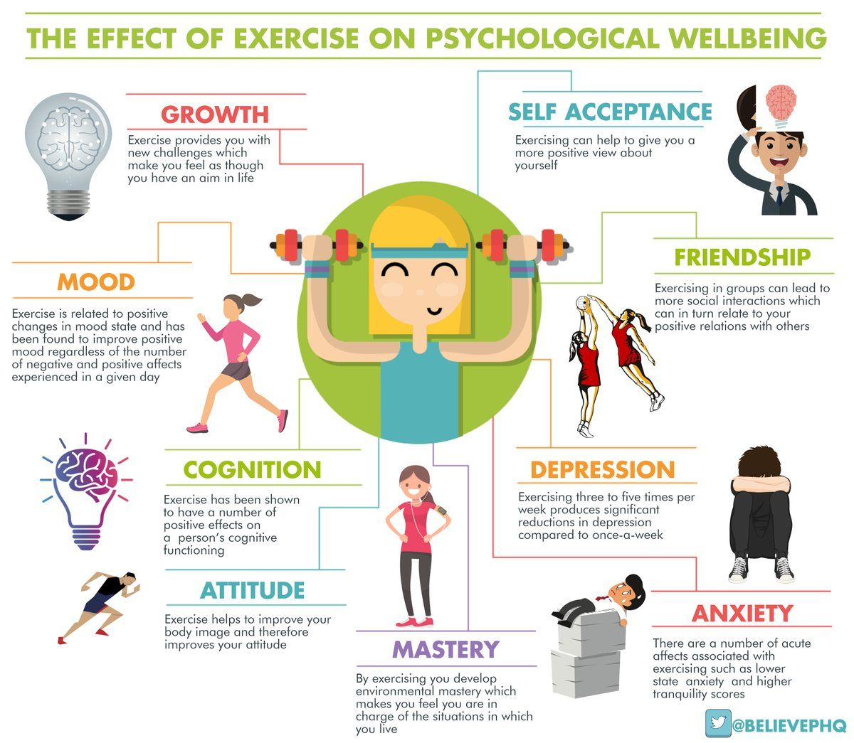 How exercise helps your brain the best brain possible