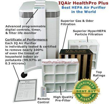 Iqair Health Pro Plus Air Purifier World S Best Air Cleaner Air Purifier Air Cleaner Air Purifier Allergies
