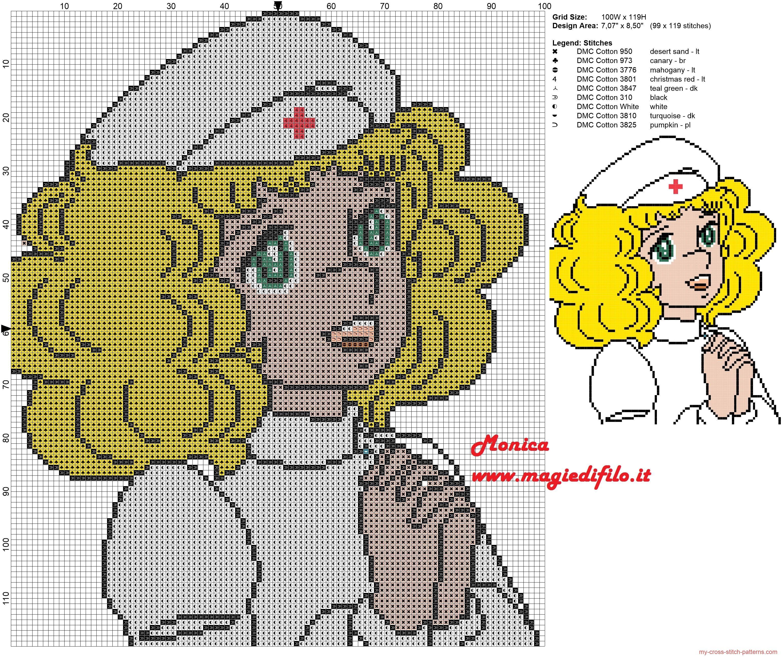 Candy infirmi re grille point de croix point de croix - Grille indiciaire infirmiere categorie b ...