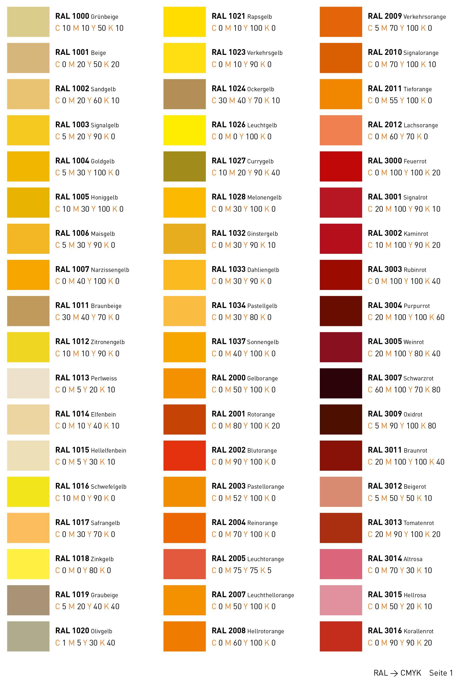 Ral Cmyk Http Www Neumann Werbetechnik De Sod Data Basis Download Ral To Cmyk Pdf Cmyk Color Chart Pantone Colour Palettes Color Mixing Chart