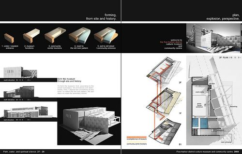 Architecture portfolio 27 28 pl ne layout pinterest for Architektur layouts