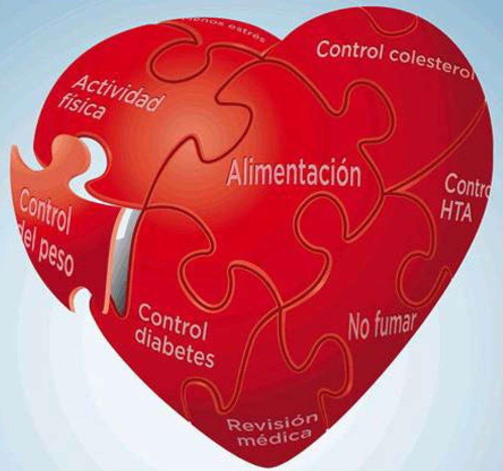 Hipertensión fundación del corazón mundial