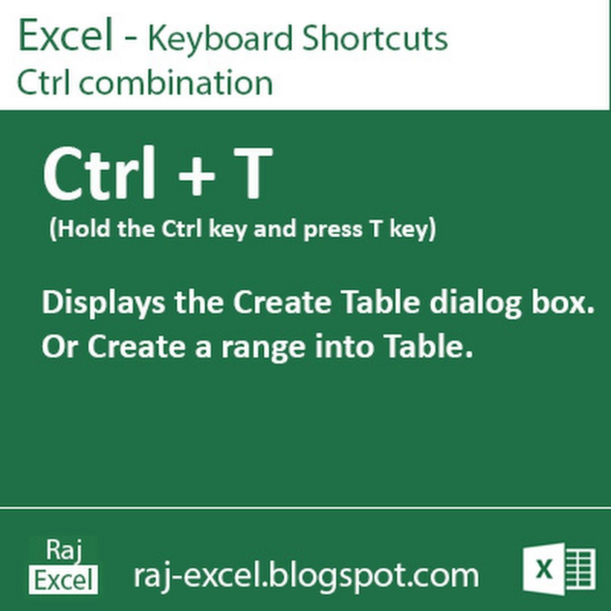 Excel Shortcut Keys Using Ctrl T Create A Table