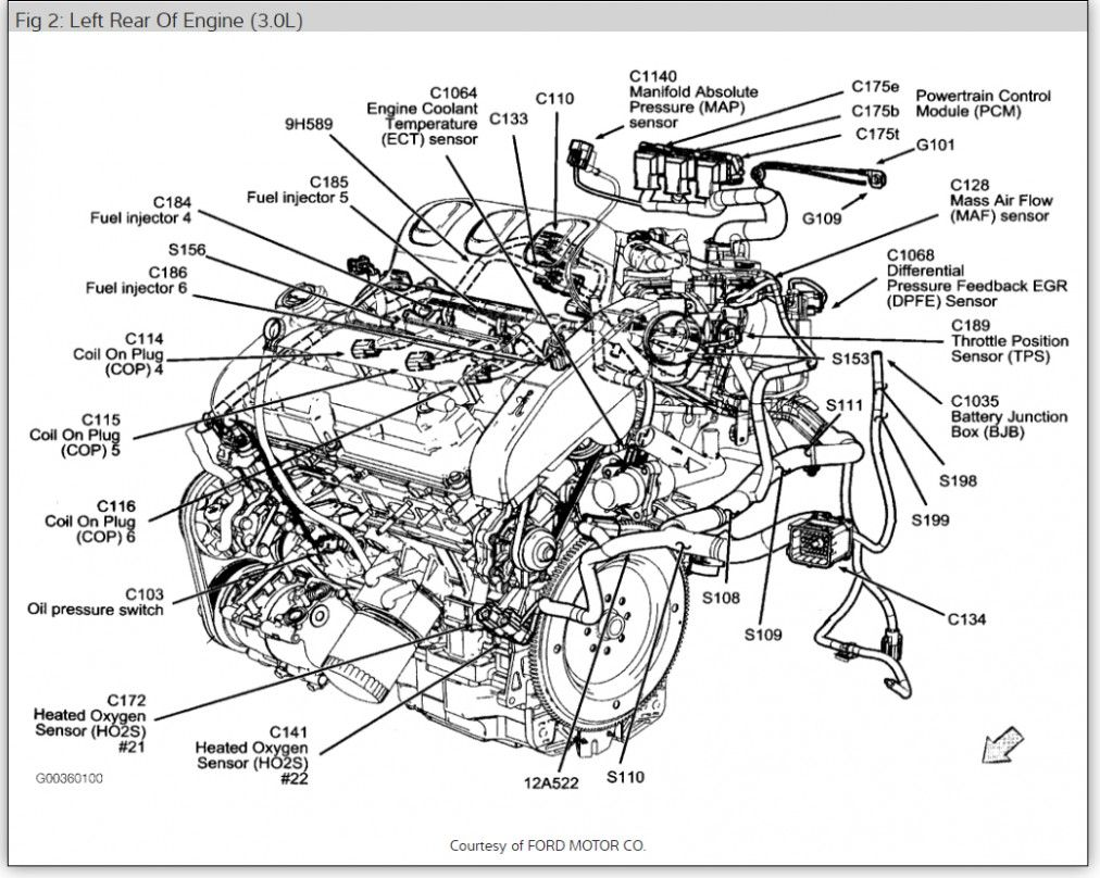 Engine Diagram 6 Ford Escape Xlt Ford Escape Ford Escape Xlt Ford