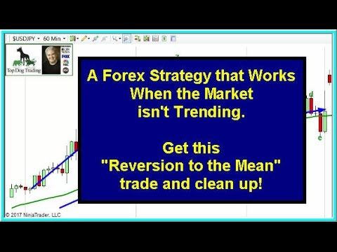 How the forex clock works