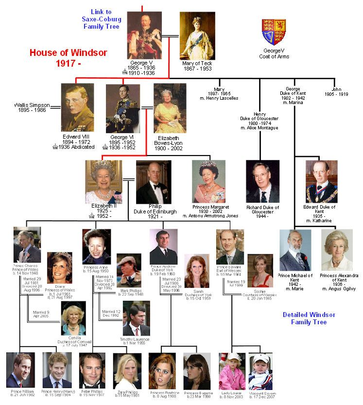 Queen Elizabeth 2 Family Tree | The Royals...well, mostly The ...