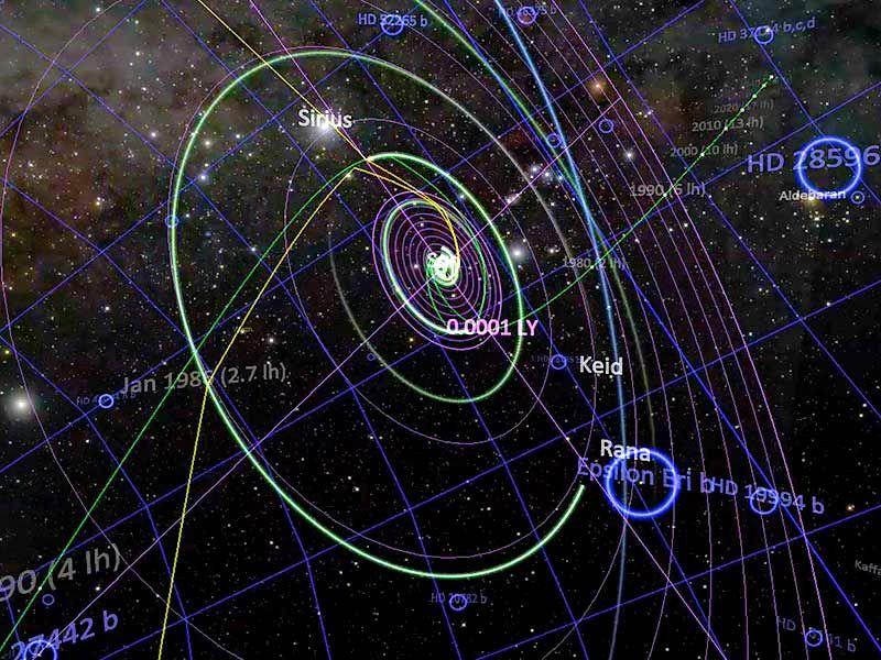 Carter Emmart demos a 3D atlas of the universe  via TED