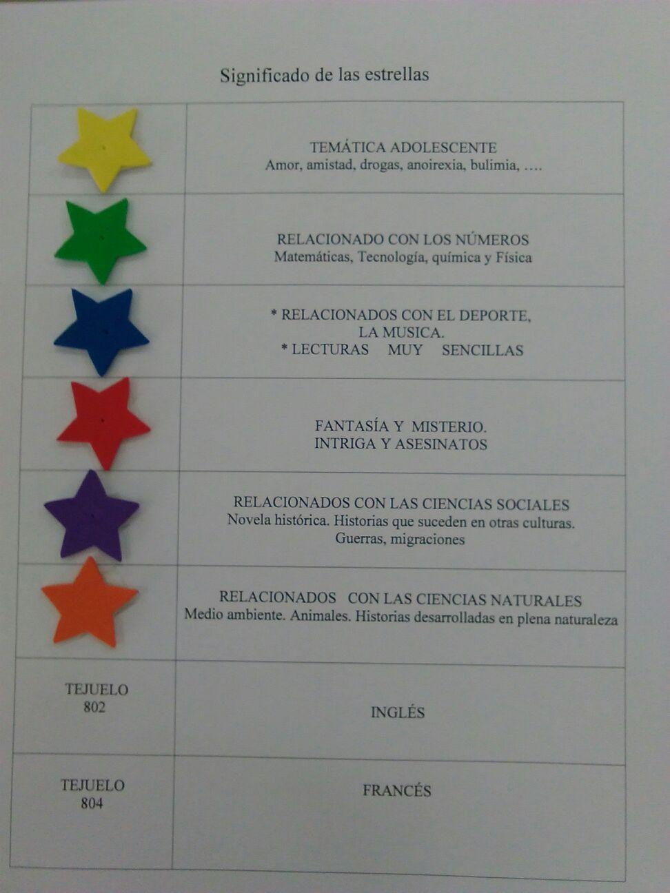 El código de colores de los libros de literatura juvenil   Nuestra ...