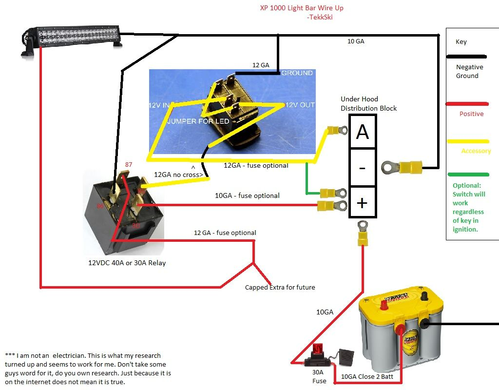 medium resolution of wire diagram light bar rzr 1000 wiring diagrams posts polaris ranger wiring diagram led lights