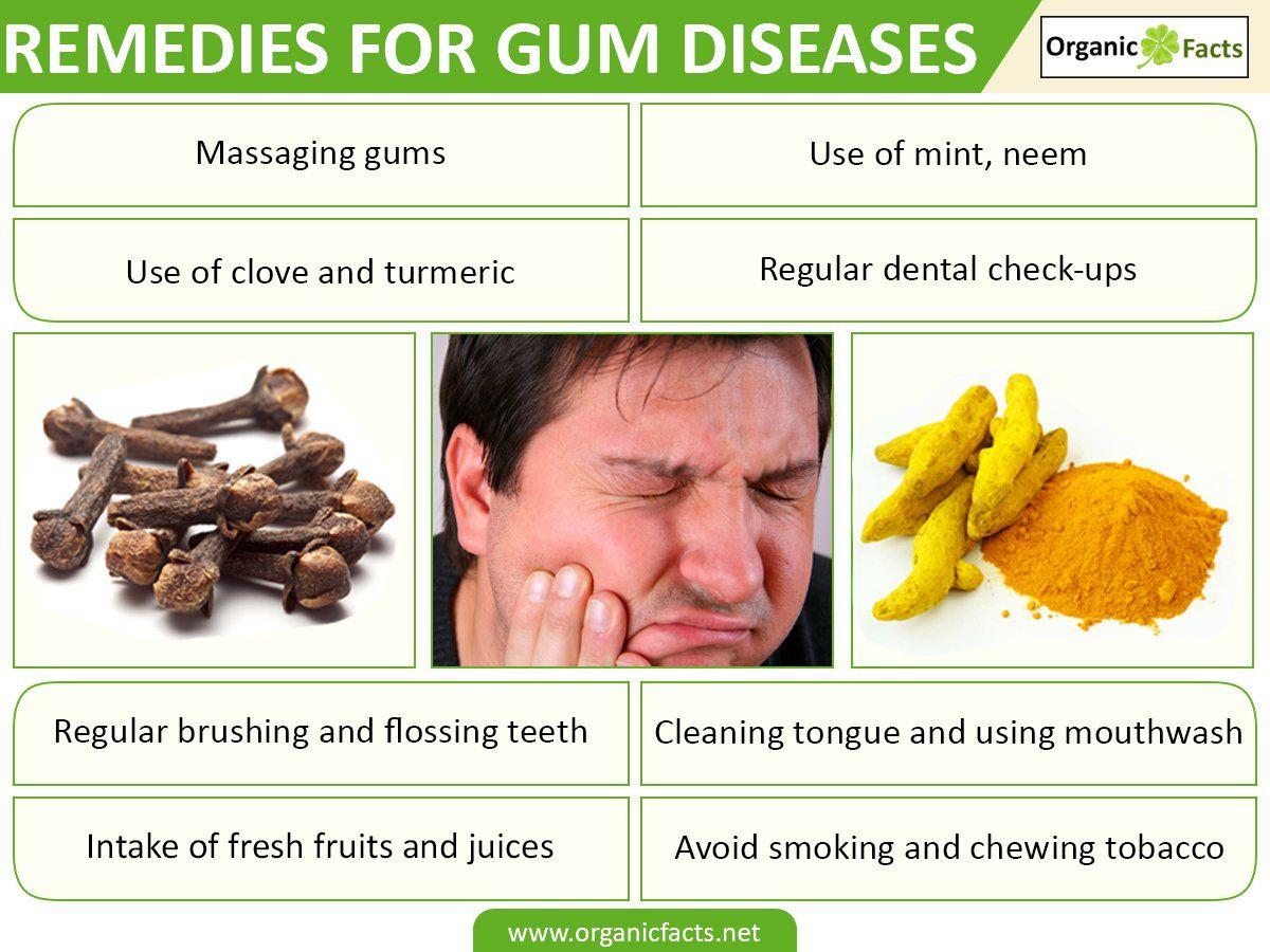 Gum Strengthening Home Remedies