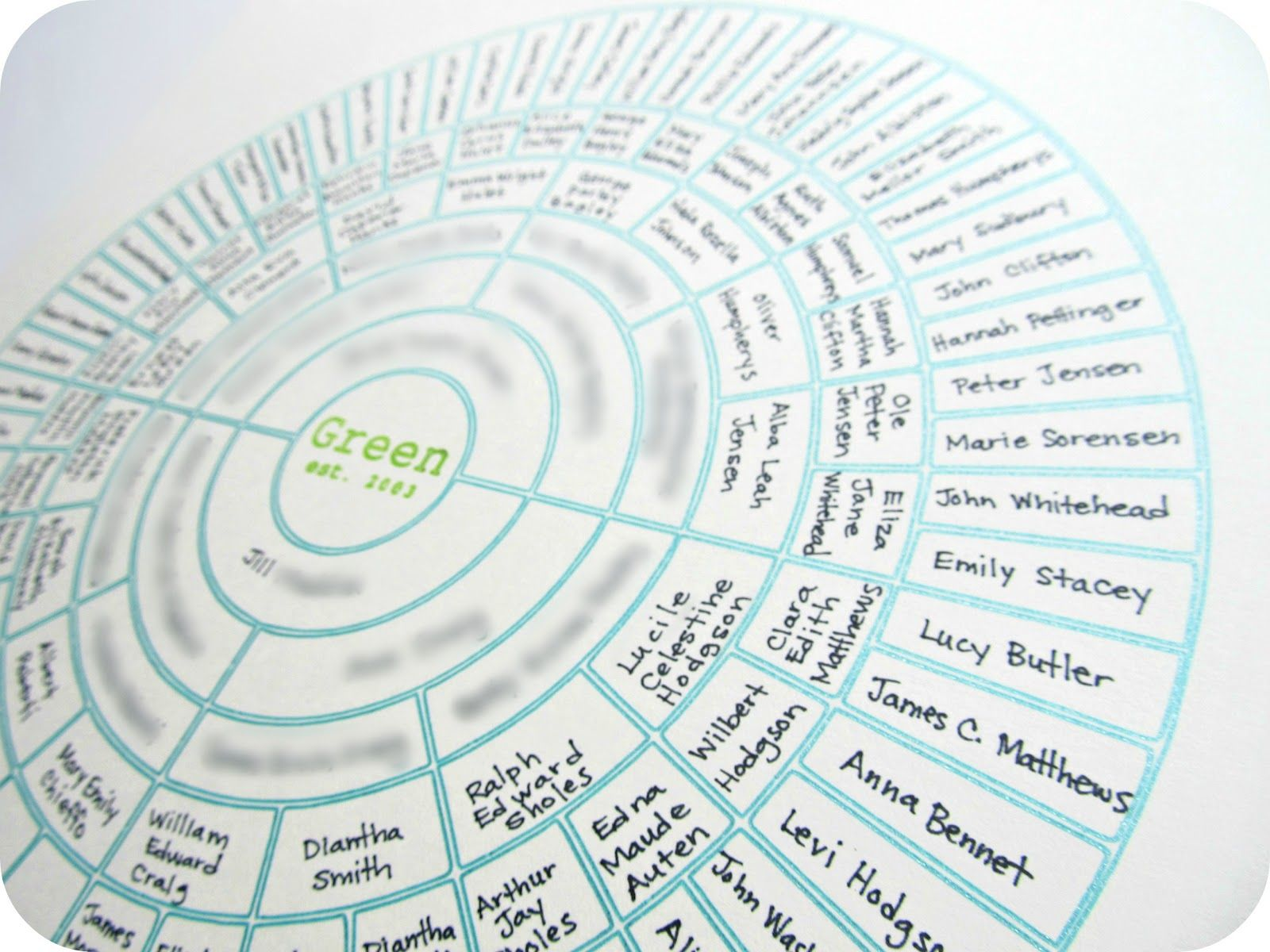 Ancestry Circle Chart Family Tree Chart Ancestry Circle Chart