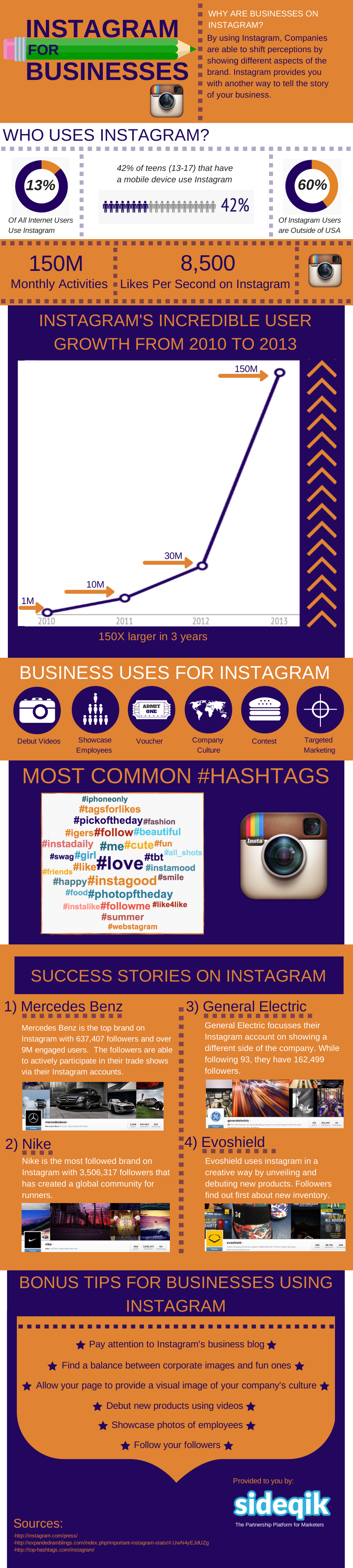 Instagram for Businesses. Read the stats!   If your interested to learn more, click on the link.