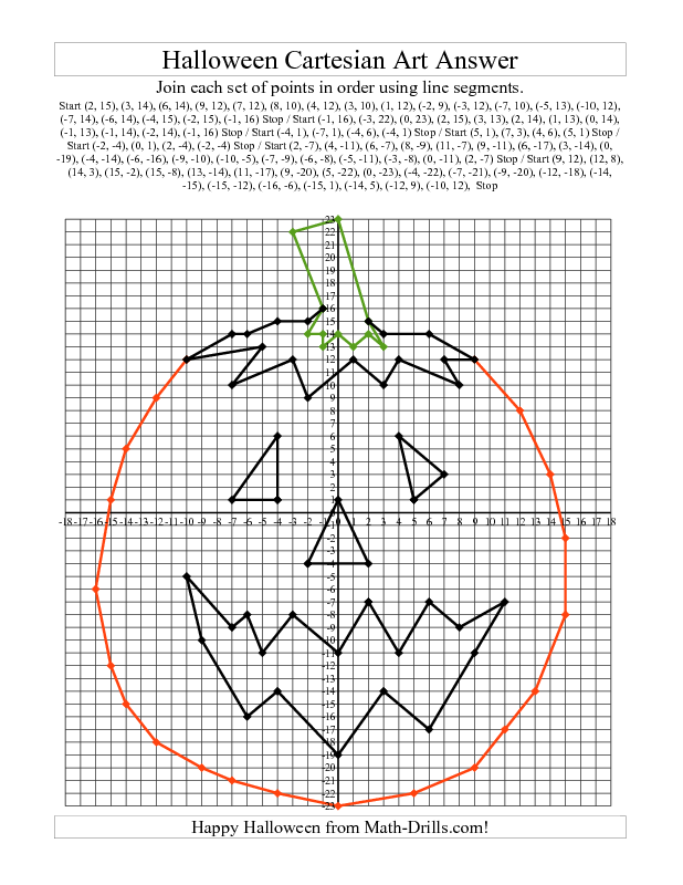 halloween math worksheet cartesian art halloween pumpkin for older students