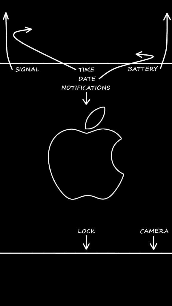 List of Latest Black Background for iPhone This Month