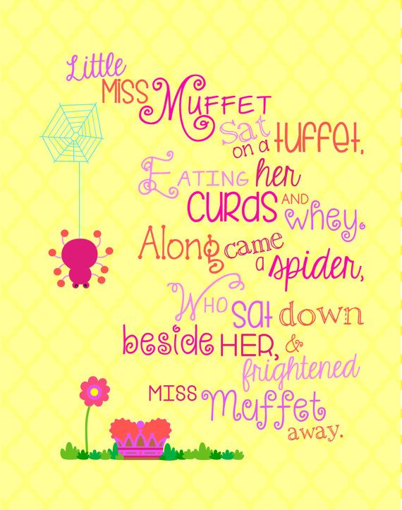 Little Miss Muffet - Classic nursery rhyme wall art for girl\'s ...