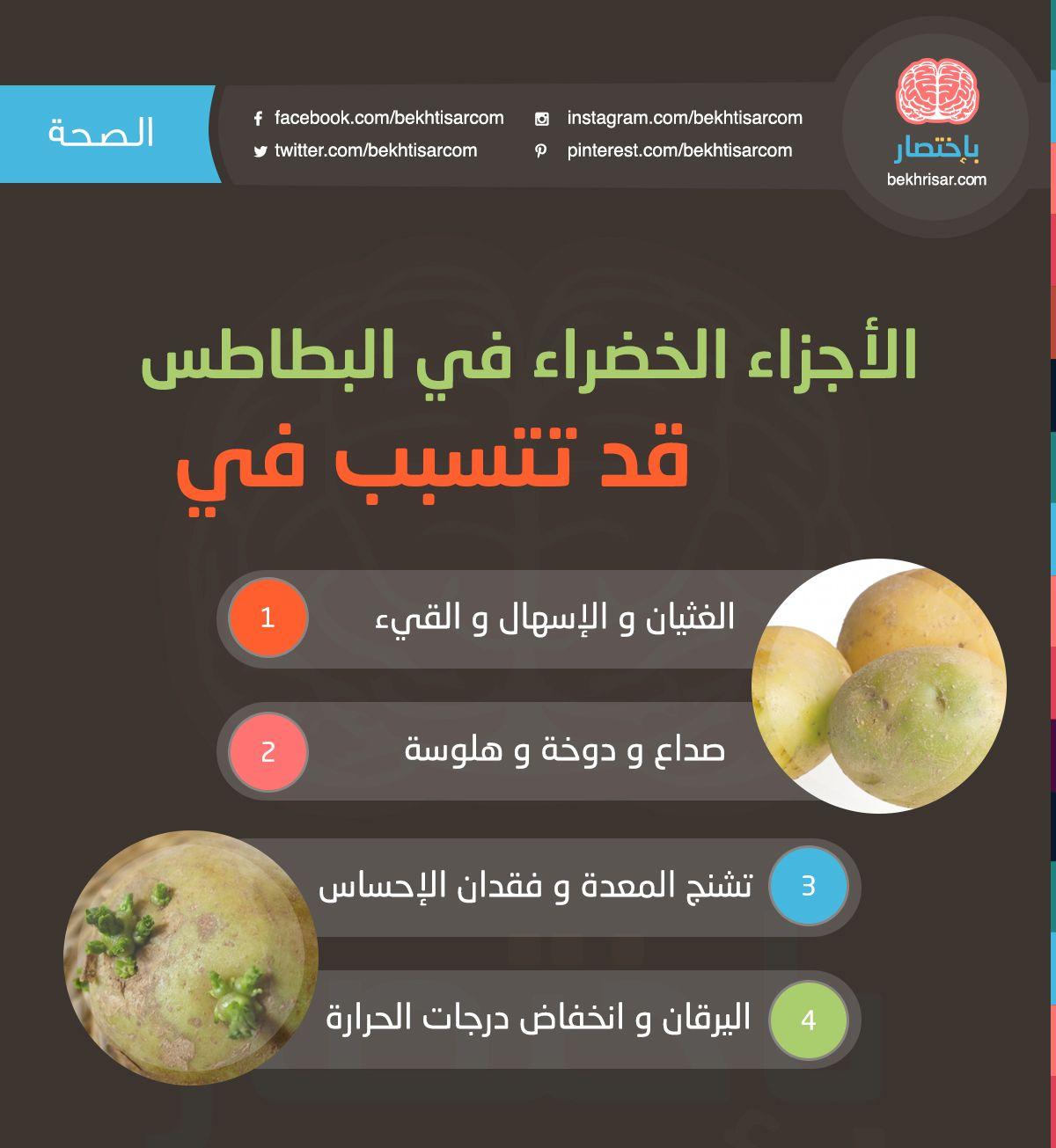 ماهي مخاطر الاجزاء الخضراء في البطاطس باختصار الصحة الطب معلومة هل تعلم فوائد البطاطس ا Incoming Call Screenshot Incoming Call Lockscreen Screenshot