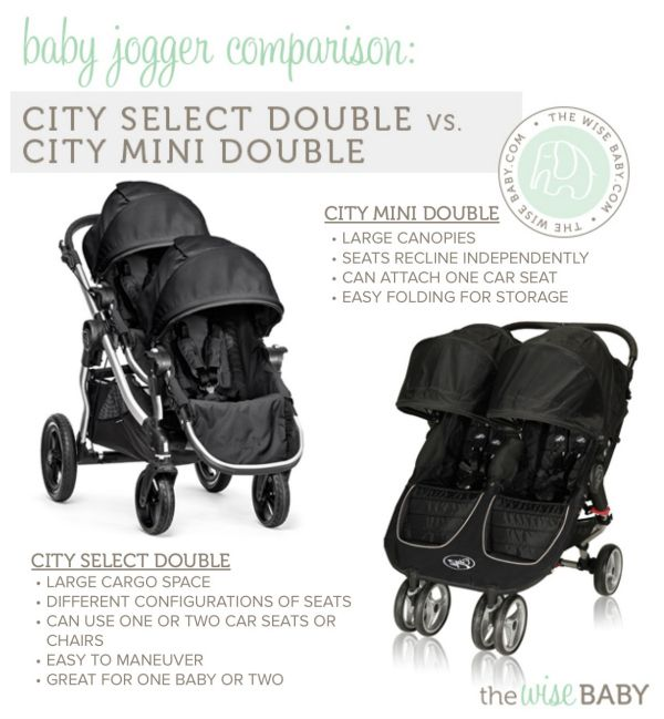e58ff1754f81 Side by side or tandem double stroller  Here s a Baby Jogger ...