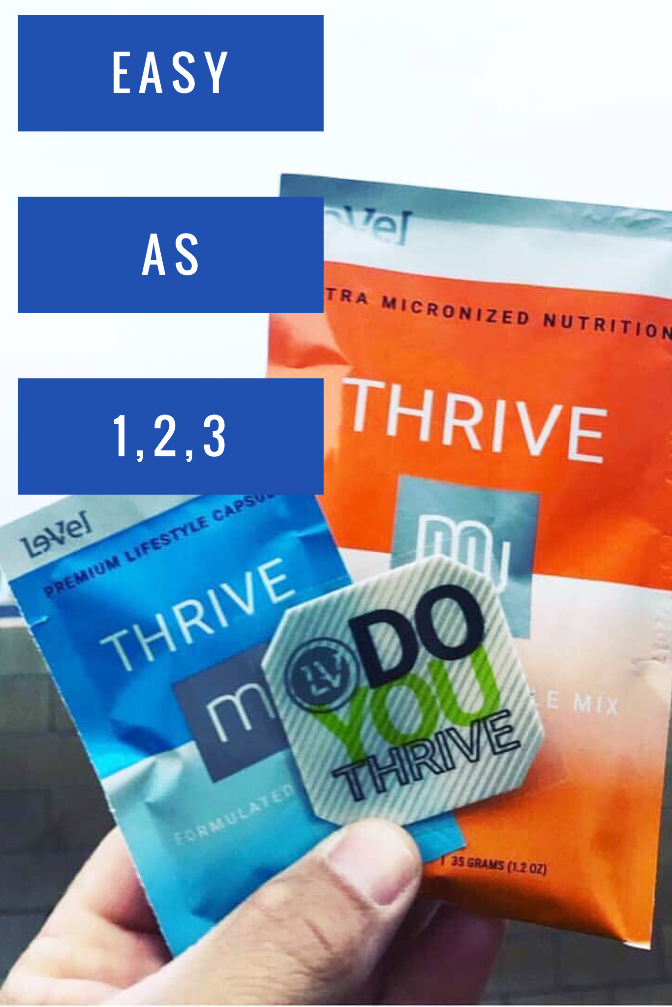 The best just got better 2.0 Fusion Technology The Worlds Only Premium Wearable Nutrition Weight Management Energy Health Mental Clarity Mood Support Thrive ...