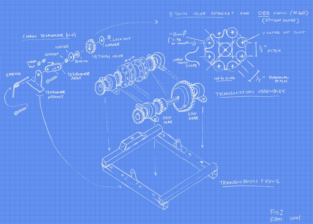Figure 2 blueprint kart pinterest cars figure 2 blueprint malvernweather Image collections