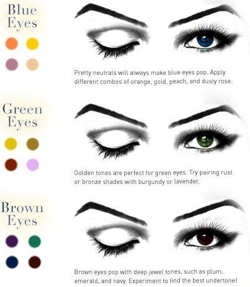 Blue Eyes Clipart Eye Color 7
