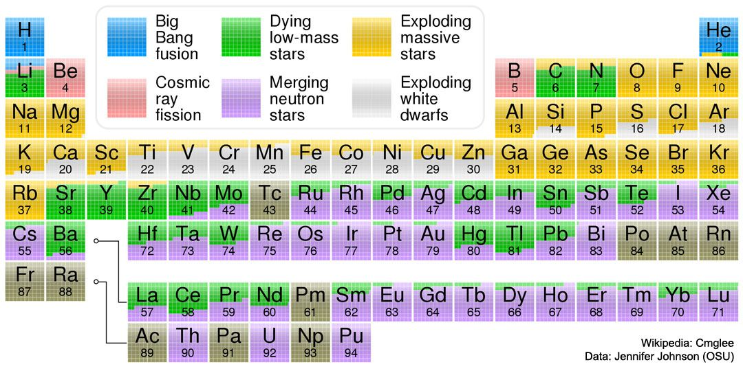 See Explanation Clicking on the picture will download the highest - new periodic table download
