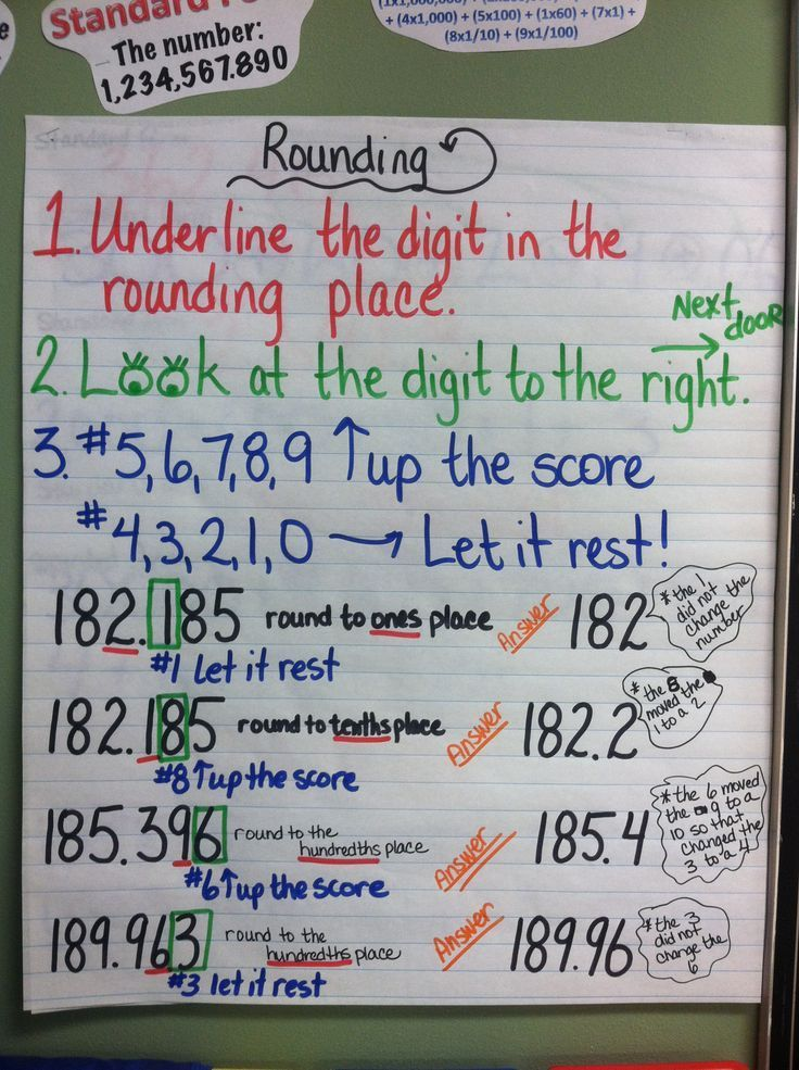 Rounding (Place Value) Anchor Chart Nearest Tenths and Hundredths