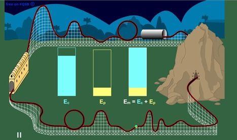 Infraestructura Sostenible Tipos De Energia Infraestructura Energía Cinética