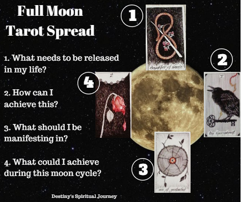 Full Moon Ritual: Tarot Spread #fullmoontarotspread