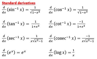 Studywalk Mathenatical Formulae Standard Derivatives Www Studywalk Com In 2021 Math Formulas Mathematics Learning Math