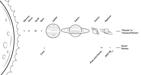 Sonnensystem Ausmalbilder Ausmalbilder Für Kinder Ausmalbilder